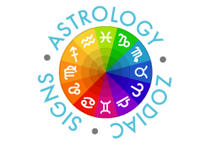 zodiac signs and their planets